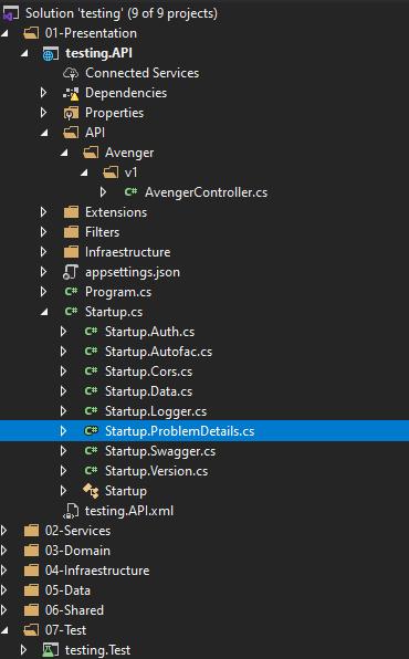 Solución Visual Studio